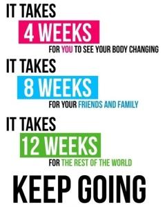 it takes weeks